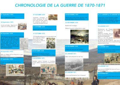 27-80x250 - Frise chronologique